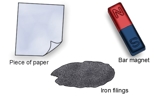 Things needed for an iron filings magnet experiment: iron filings, bar magnet, and a piece of paper