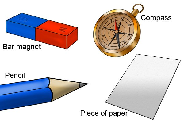 Things needed for a magnetic field experiment: compass, pencil, piece of paper, and bar magnet
