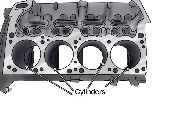 Cylinders or bores in a cylinder engine