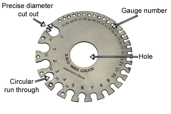 What are the parts of a wire gauge parts of a wire gauge circular run through precise diameter cut out greentooth Gallery