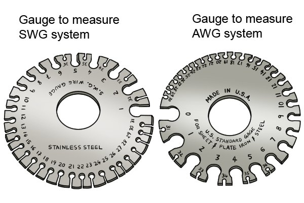 What are the different types of wire gauge gauges for the american wire gauge system awg and british standard wire gauge greentooth