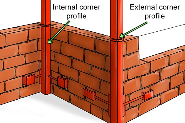 Internal and External Corner Profiles