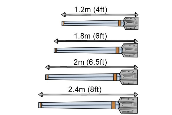 different length profile poles; 1.2m (4ft), 1.8m (6ft), 2m (6.5ft), 2.4m (8ft).