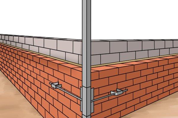 External builders profile