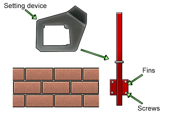 setting device used to attach profile
