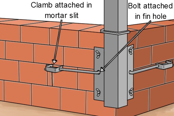 Bolt and Clamp attached to wall