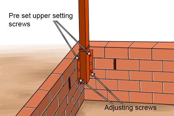 Internal profile labelled; pre set setting screws and adjusting screws