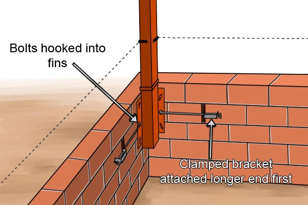 Attach bolts and clamp brackets - clamp bracket longer end first