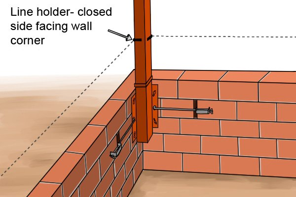 Place line holder onto profile closed side facing wall corner