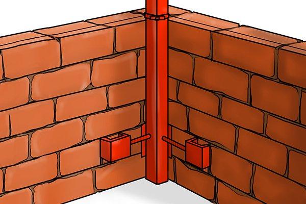 Intermediate and Internal corner profiles