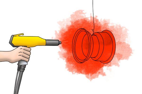Spraying a powder coating
