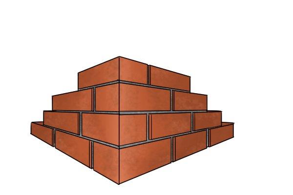 corner wall base
