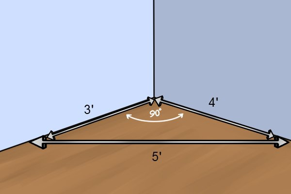 measure distance in between two marks if it is 5 feet it is a right angle