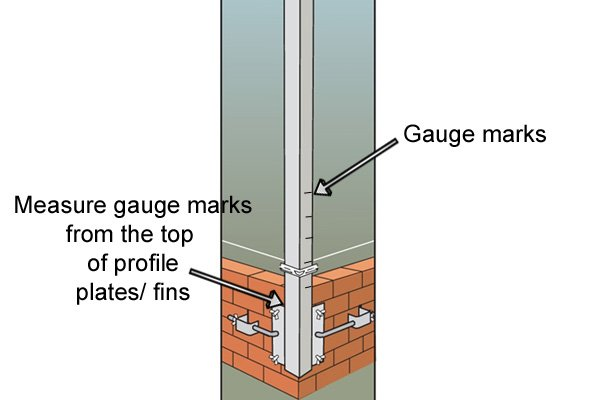Measure gauge marks from the top of the profile plate