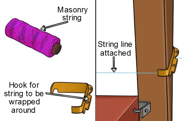 Masonry string and line holders with labelled line holder hooks