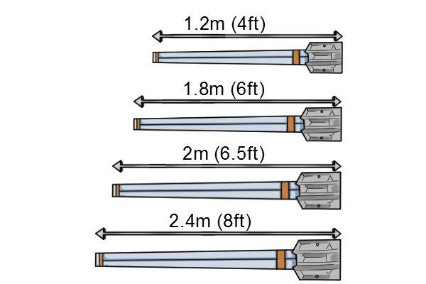 different length profile poles; 1.2m (4ft), 1.8m (6ft), 2m (6.5ft), 2.4m (8ft).
