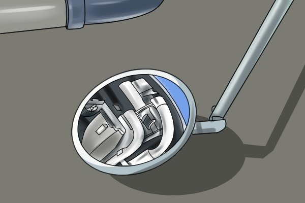 What Are The Different Types Of Mirrors Used For