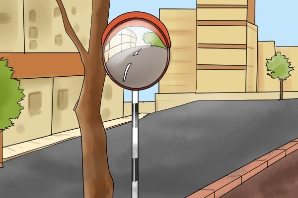 What are the different types of mirrors used for for Uses of mirror