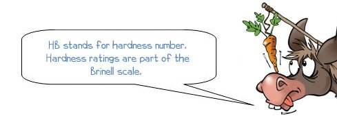 Wonkee Donkee says; HB stands for hardness number . Hardness ratings are part of the Brinell scale.