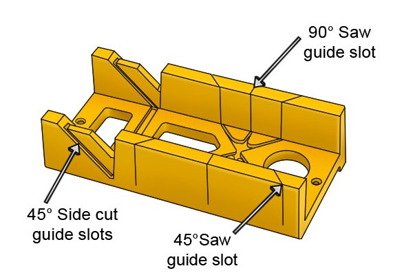 Wonkee Donkee A Basic Mitre Box with both 45° and 90° guide slots