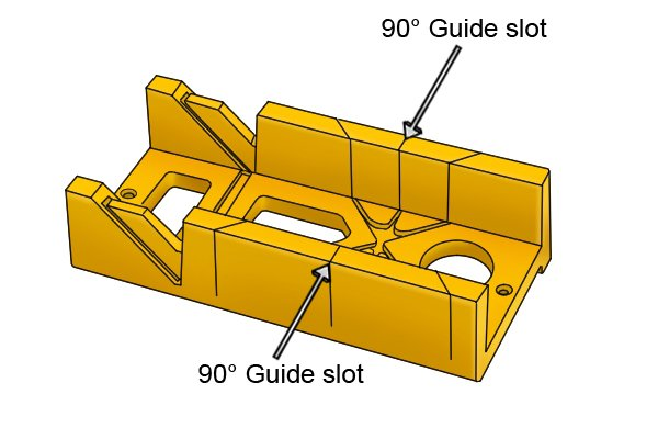 Wonkee Donkee 90° Saw Guide Slots on a typical Mitre Box