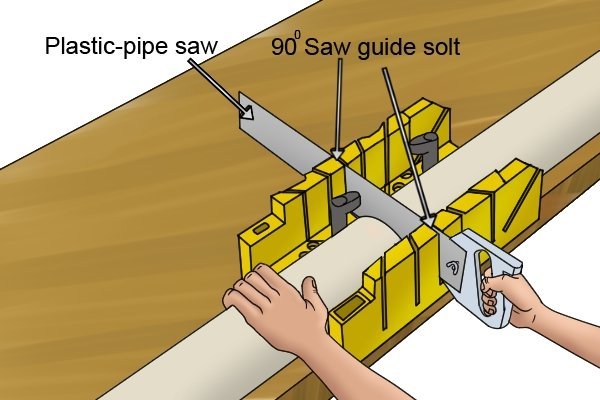 Wonkee Donkee Use a mitre box to achieve precise and square 90° saw cuts on plastic piping