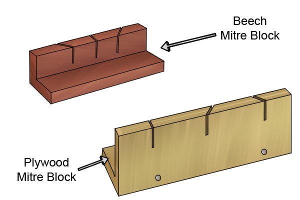 Wonkee Donkee Beech wood and Plywood Mitre Block