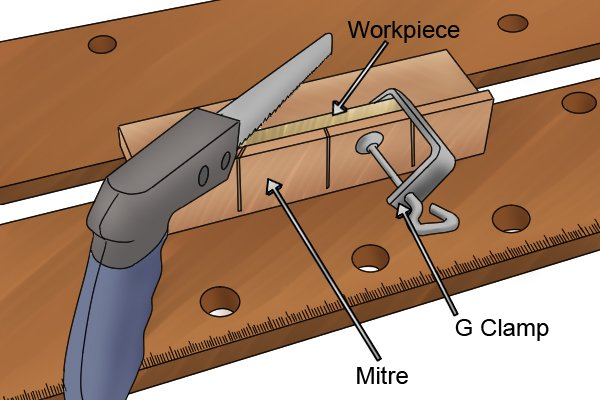 Wonkee Donkee G clamp can be used to secure workpiece to a mitre block