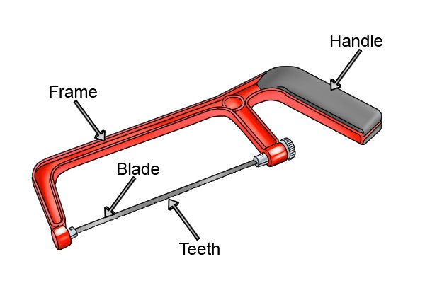 Wonkee Donkee Junior Hacksaw for use with a mitre box to cut piping and conduit at precise angles