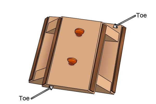 Wonkee Donkee The toe on a skirting board mitre box is designed to be clamped into a vice in order to hold the mitre box securely