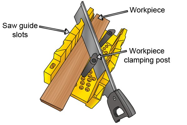 Wonkee Donkee Multipurpose mitre box for cutting anything from skirting boards, coving to DaDo rails