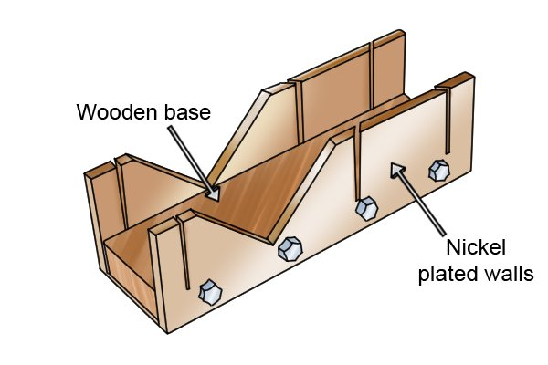 Wonkee Donkee Nickel Plated Mitre Box for cutting very precise mitred joints