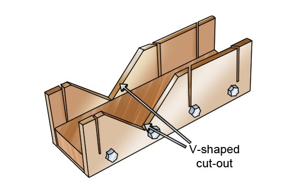 Wonkee Donkee The nickel plated mitre box has a V shaped cut-out to aid holding the workpiece securely