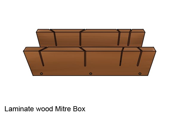 Wonkee Donkee Laminate wood mitre boxes are a cheap option for the typical DIY'er