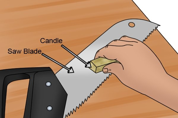 Wonkee Donkee Rub a candle over a saw blade to prevent it sticking