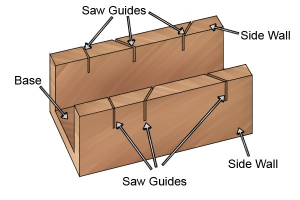 Wonkee Donkee Wooden Mitre Box used to cut precise 45 and 90° angles