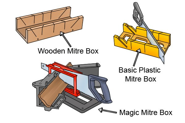 Wonkee Donkee Mitre boxes come in a variety of guises