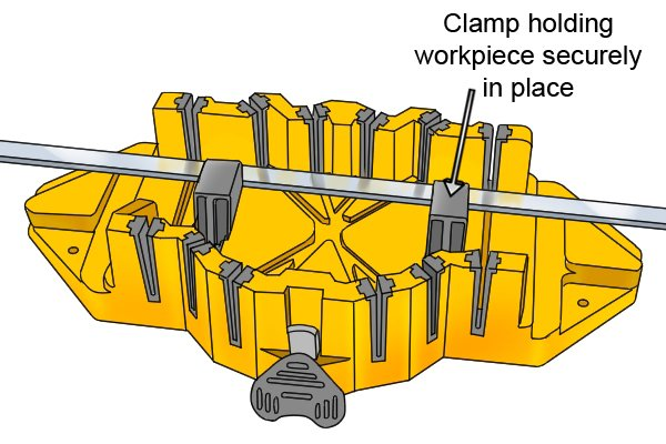 Wonkee Donkee Workpiece clamp on a quansol mitre box