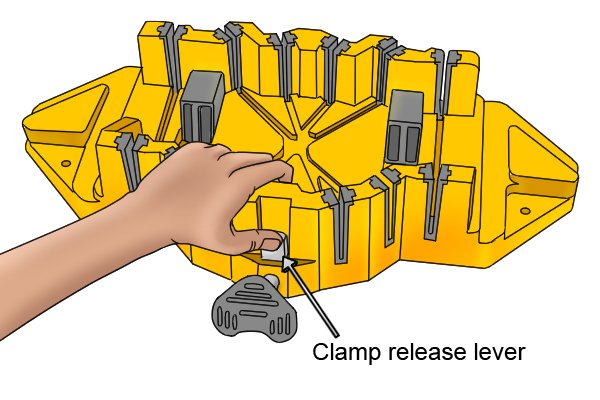 Wonkee Donkee clamp Release lever on mitre box