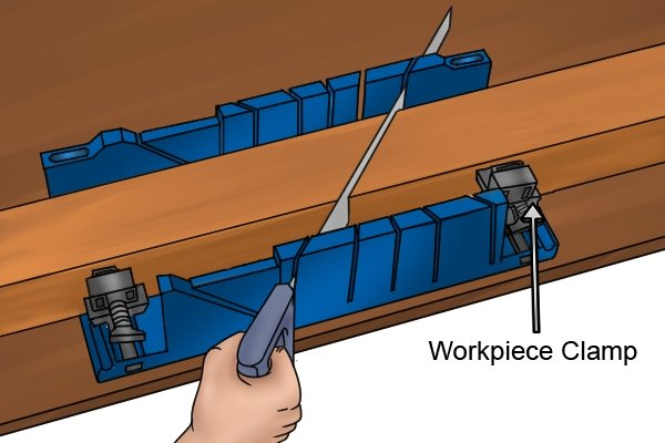 Wonkee Donkee workpiece clamp on plastic mitre box used for cutting 22.5°, 45° and 90° angles