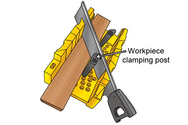 Wonkee Donkee Workpiece clamping post on a mitre box for cutting 22.5°, 45° and 90° cuts