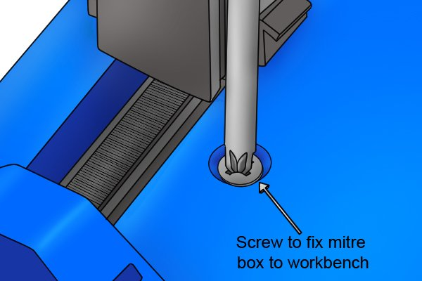 Wonkee Donkee Screwing a mitre box to a workbench