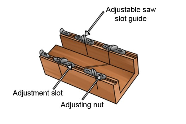 Wonkee Donkee Some wooden mitre boxes have adjustable saw guides