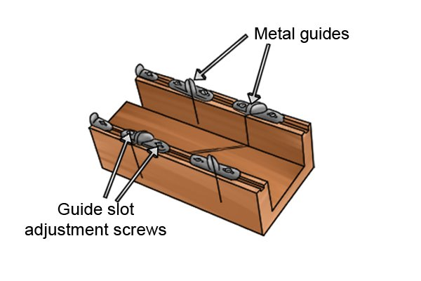 Wonkee Donkee How to adjust the saw guides on a mitre box