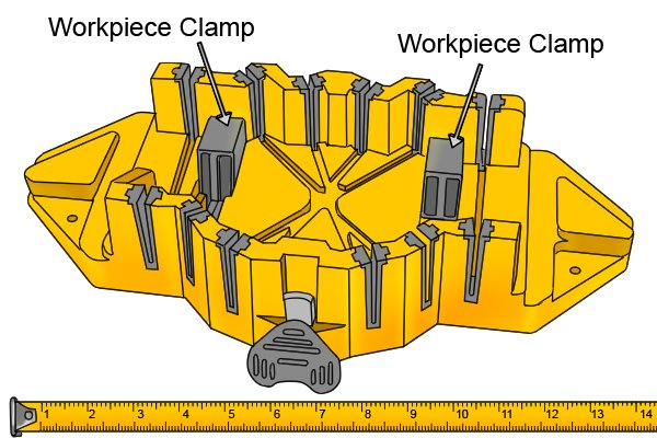 Wonkee Donkee Mitre clamps for securing workpiece to enable accurate 22.5°, 45° and 90° cuts