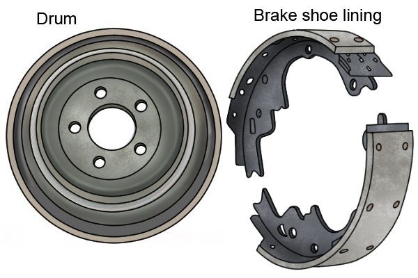 Brake caliper brush, brakes, calipers, brushes, automotive, industry, DIY, cleaning, wonkee donkee.