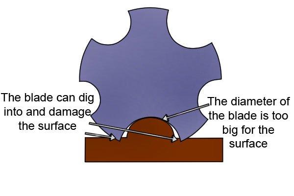 Cabinet scraper, concave, convex, damage, scraping, woodwork, DIYer, carpenter.