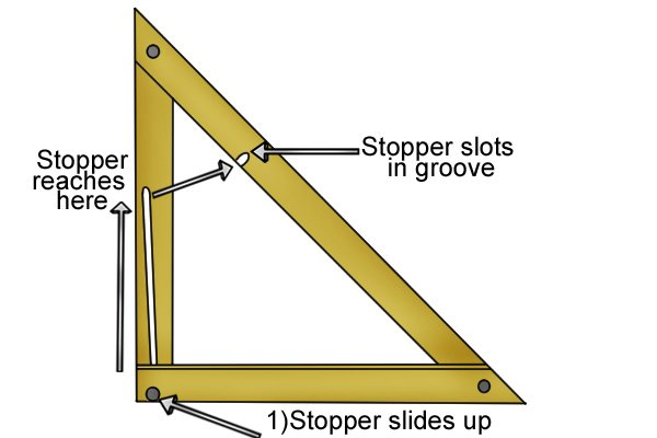 Carpenters square, folding squares, carpenter, carpentry, angles, woodwork, measuring, framing, right angle, stone masonry, building, construction, flooring, paving, DIYer.