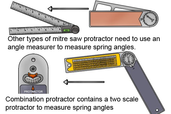 What Additional Features Can Mitre Saw Protractors Have