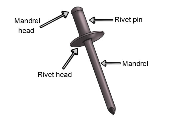 What Are The Parts Of A Blind Rivet
